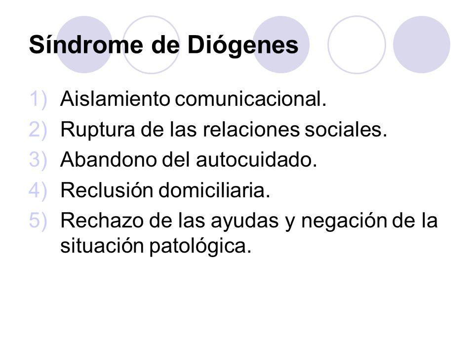 Síndrome de Diógenes 1)Aislamiento comunicacional. 2)Ruptura de las relaciones sociales. 3)Abandono del autocuidado. 4)Reclusión domiciliaria. 5)Recha