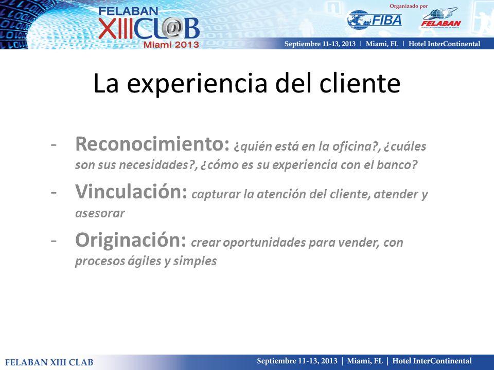 La experiencia del cliente -Reconocimiento: ¿quién está en la oficina?, ¿cuáles son sus necesidades?, ¿cómo es su experiencia con el banco? -Vinculaci