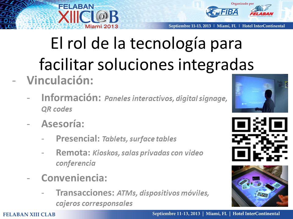 El rol de la tecnología para facilitar soluciones integradas -Vinculación: -Información: Paneles interactivos, digital signage, QR codes -Asesoría: -P