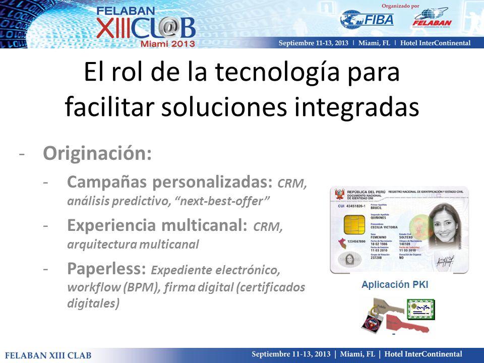 El rol de la tecnología para facilitar soluciones integradas -Originación: -Campañas personalizadas: CRM, análisis predictivo, next-best-offer -Experi