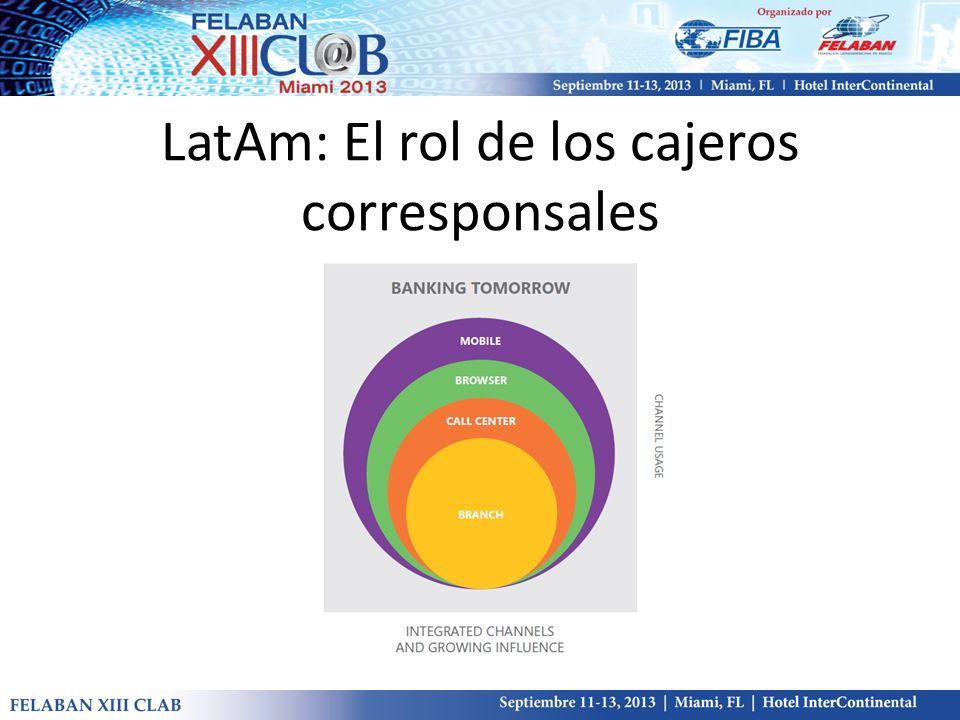 LatAm: El rol de los cajeros corresponsales