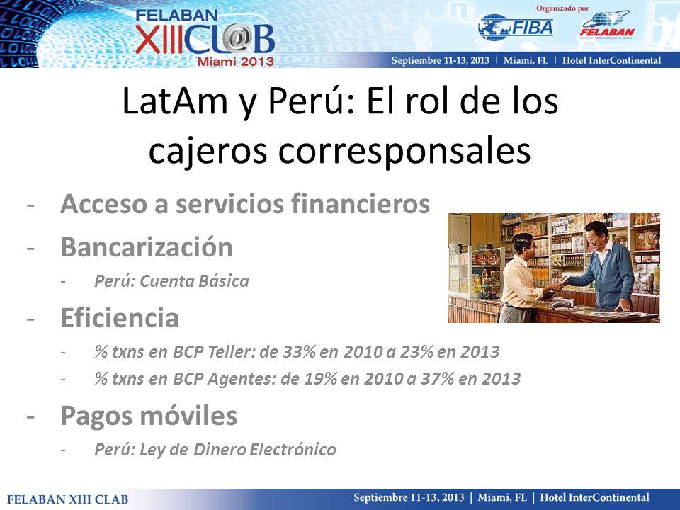 LatAm y Perú: El rol de los cajeros corresponsales -Acceso a servicios financieros -Bancarización -Perú: Cuenta Básica -Eficiencia -% txns en BCP Tell