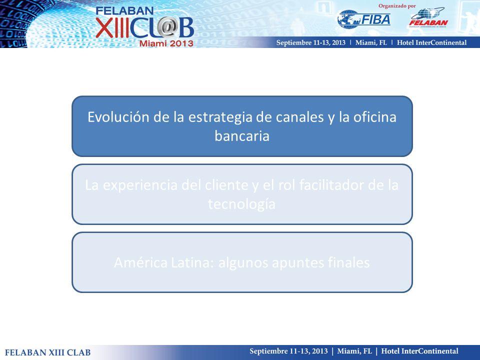 Evolución de la estrategia de canales y la oficina bancaria La experiencia del cliente y el rol facilitador de la tecnología América Latina: algunos a