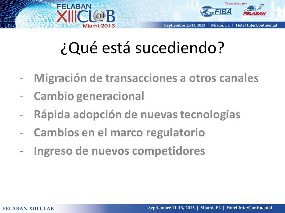 ¿Qué está sucediendo? -Migración de transacciones a otros canales -Cambio generacional -Rápida adopción de nuevas tecnologías -Cambios en el marco reg
