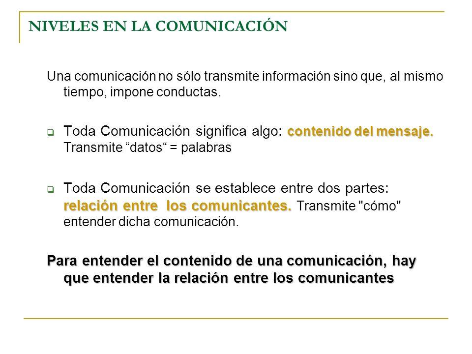 NIVELES EN LA COMUNICACIÓN Una comunicación no sólo transmite información sino que, al mismo tiempo, impone conductas. contenidodel mensaje. Toda Comu