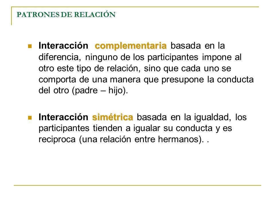 PATRONES DE RELACIÓN complementaria Interacción complementaria basada en la diferencia, ninguno de los participantes impone al otro este tipo de relac