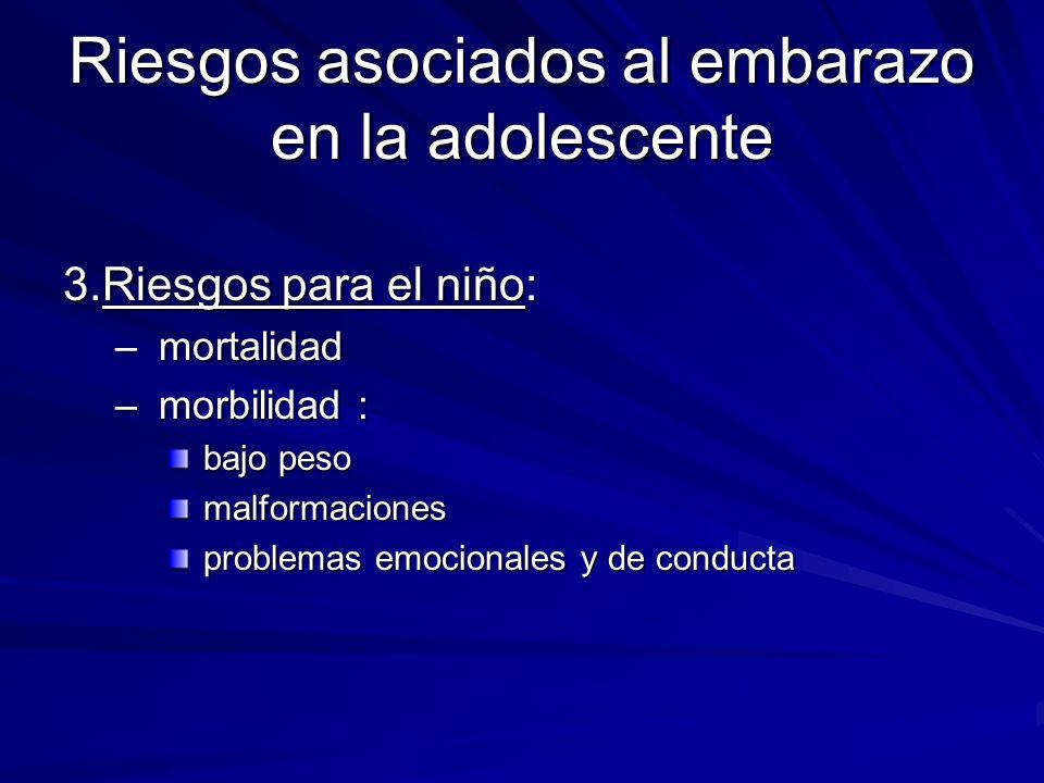 Riesgos asociados al embarazo en la adolescente 3.Riesgos para el niño: – mortalidad – morbilidad : bajo peso bajo peso malformaciones malformaciones