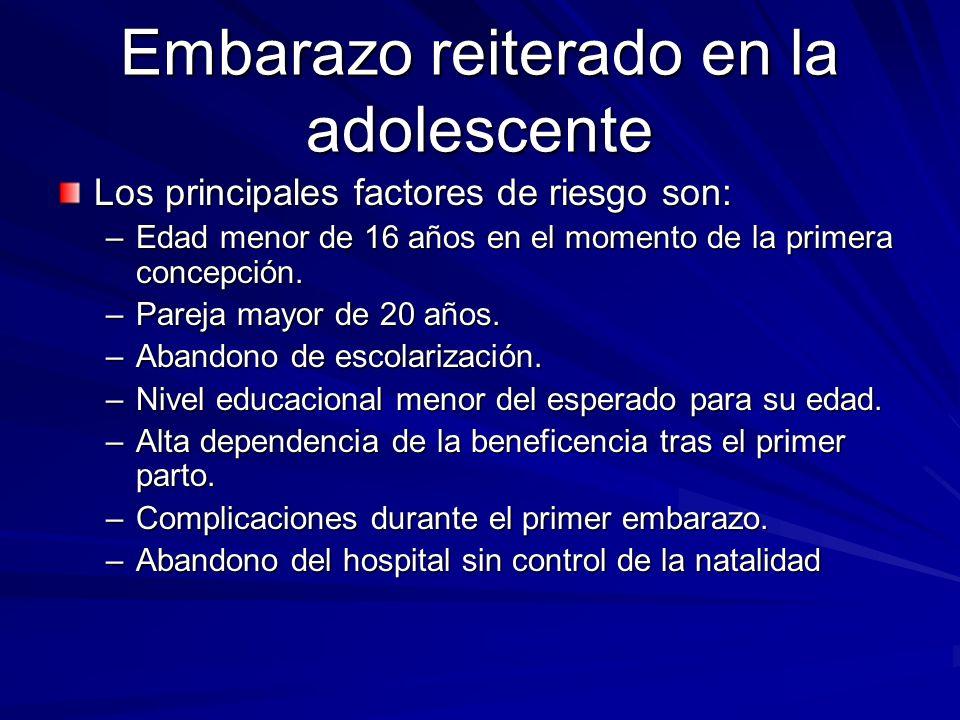 Embarazo reiterado en la adolescente Los principales factores de riesgo son: –Edad menor de 16 años en el momento de la primera concepción. –Pareja ma