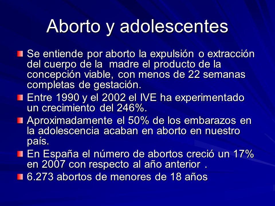 Aborto y adolescentes Se entiende por aborto la expulsión o extracción del cuerpo de la madre el producto de la concepción viable, con menos de 22 sem