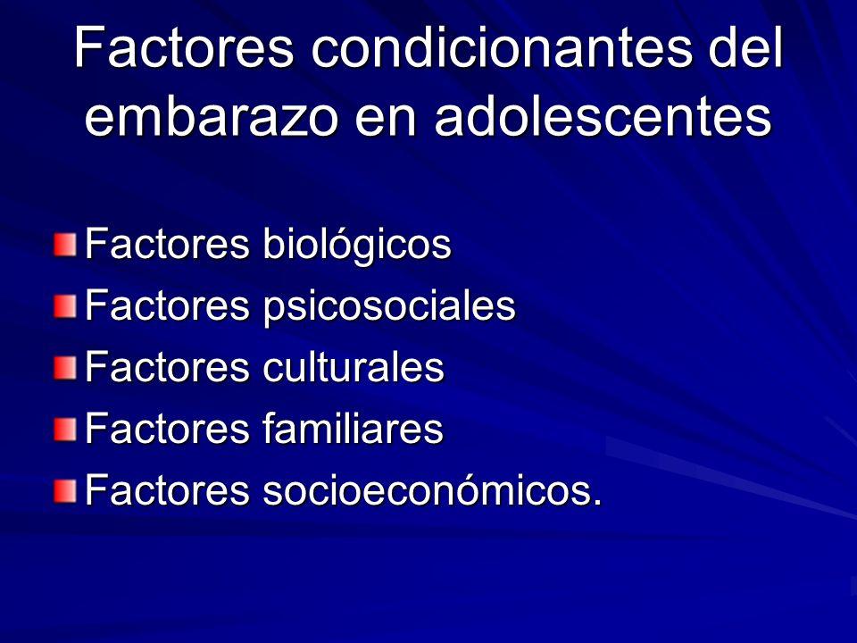 Factores condicionantes del embarazo en adolescentes Factores biológicos Factores psicosociales Factores culturales Factores familiares Factores socio