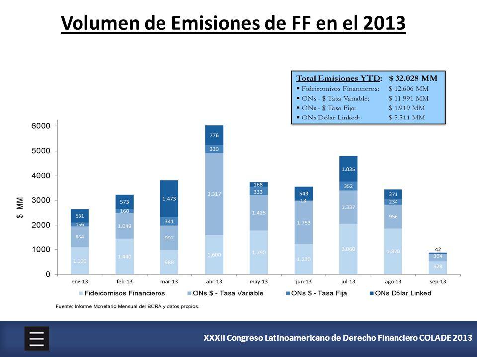XXXII Congreso Latinoamericano de Derecho Financiero COLADE 2013 Volumen de Emisiones de FF en el 2013