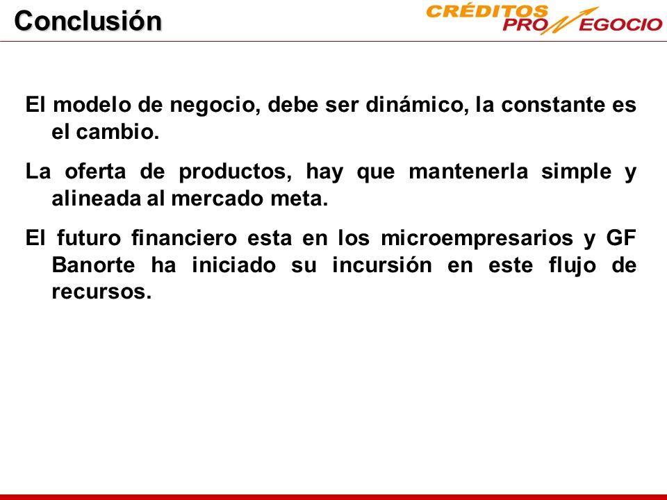 Créditos Pronegocio Producto Grupo Financiero Banorte Arturo Guerra