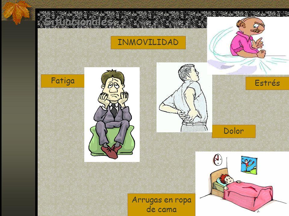 Fatiga Situacionales... INMOVILIDAD Estrés Arrugas en ropa de cama Dolor
