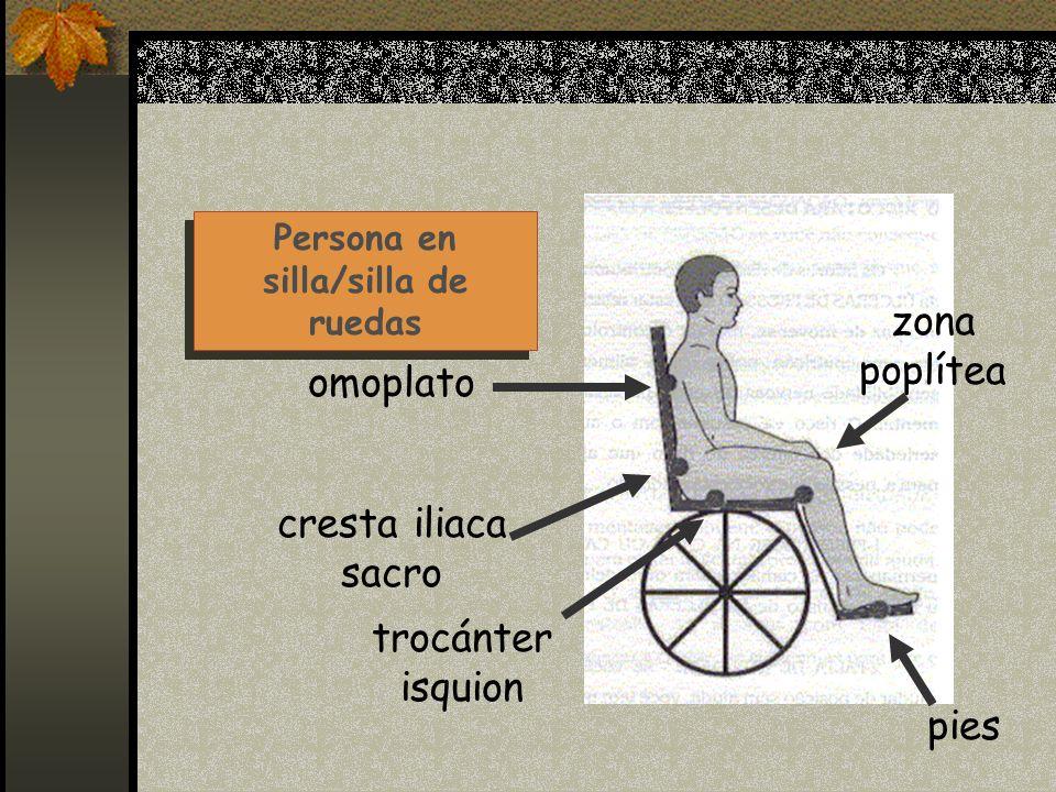 Persona en silla/silla de ruedas pies zona poplítea trocánter isquion omoplato cresta iliaca sacro