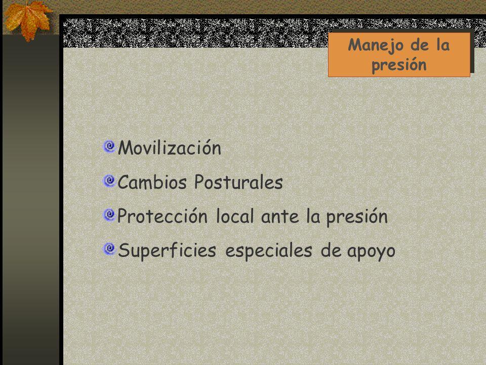 Manejo de la presión Movilización Cambios Posturales Protección local ante la presión Superficies especiales de apoyo