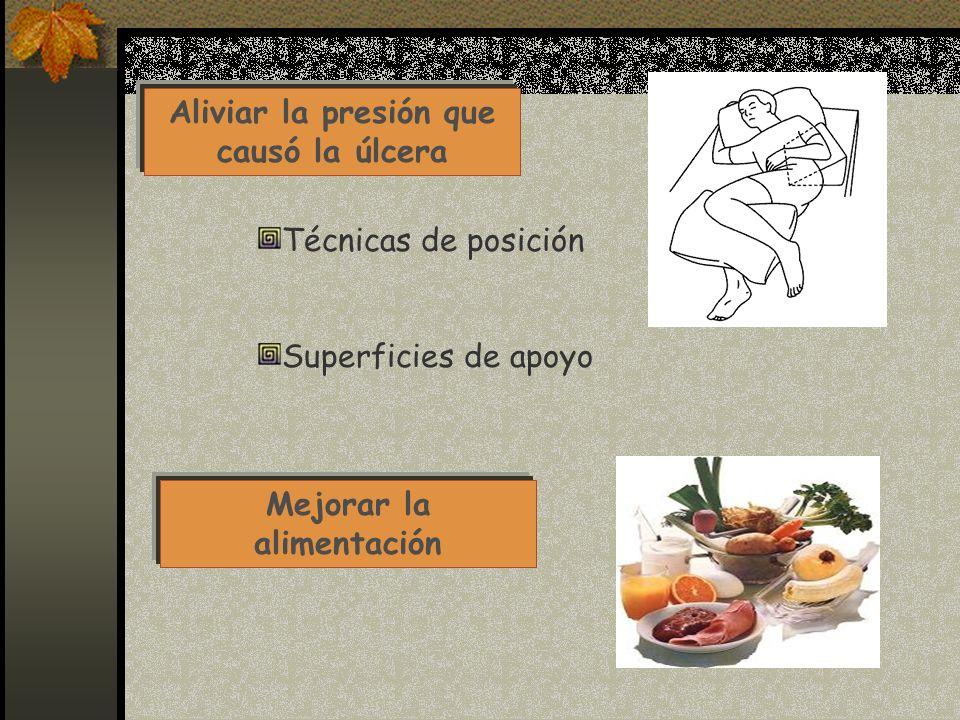 Aliviar la presión que causó la úlcera Técnicas de posición Superficies de apoyo Mejorar la alimentación