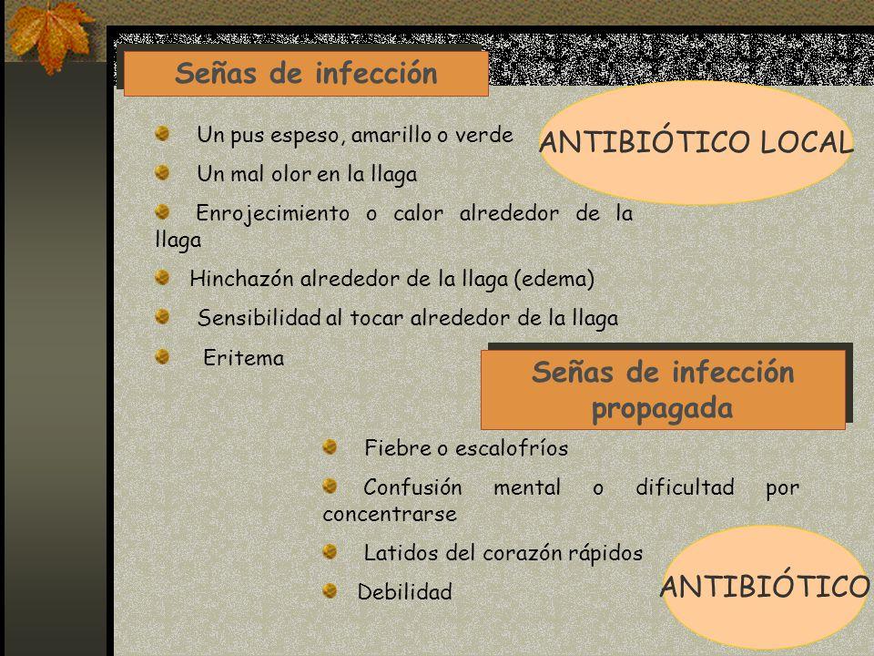 Señas de infección Un pus espeso, amarillo o verde Un mal olor en la llaga Enrojecimiento o calor alrededor de la llaga Hinchazón alrededor de la llag