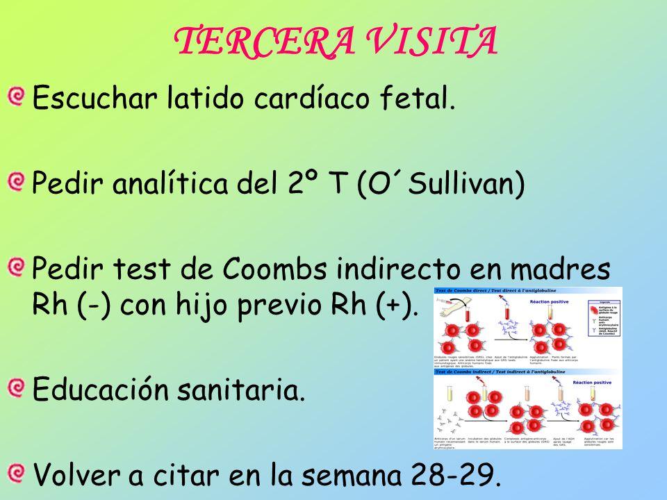 TERCERA VISITA Escuchar latido cardíaco fetal. Pedir analítica del 2º T (O´Sullivan) Pedir test de Coombs indirecto en madres Rh (-) con hijo previo R