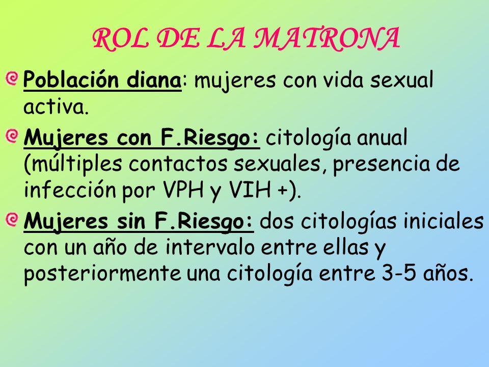 ROL DE LA MATRONA Población diana: mujeres con vida sexual activa. Mujeres con F.Riesgo: citología anual (múltiples contactos sexuales, presencia de i