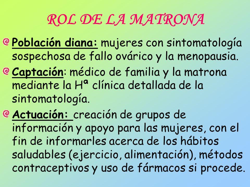 ROL DE LA MATRONA Población diana: mujeres con sintomatología sospechosa de fallo ovárico y la menopausia. Captación: médico de familia y la matrona m