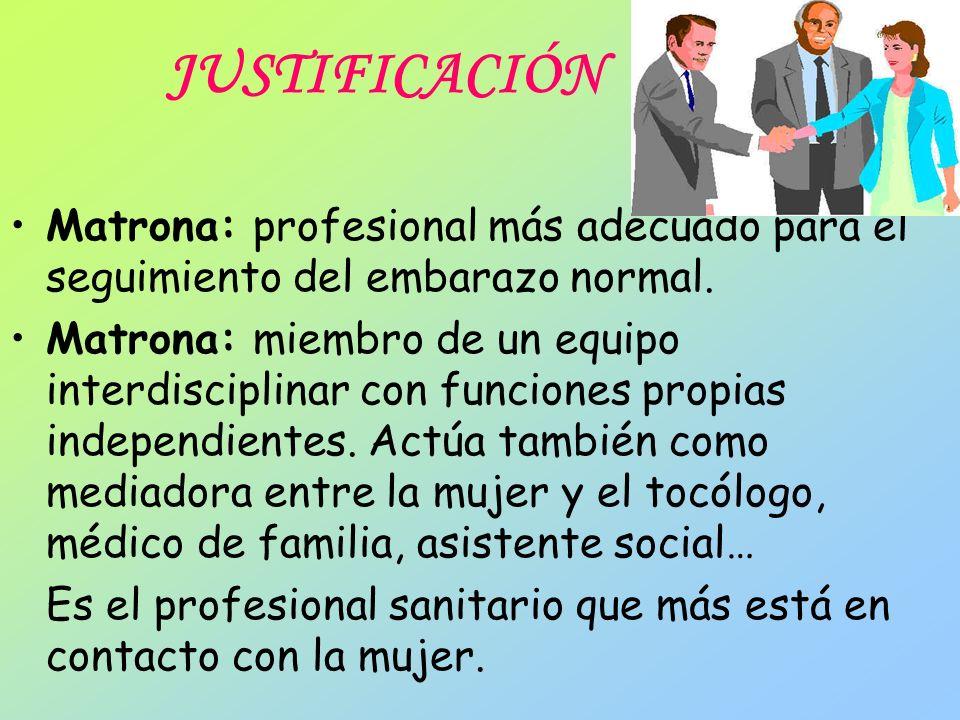 JUSTIFICACIÓN Matrona: profesional más adecuado para el seguimiento del embarazo normal. Matrona: miembro de un equipo interdisciplinar con funciones