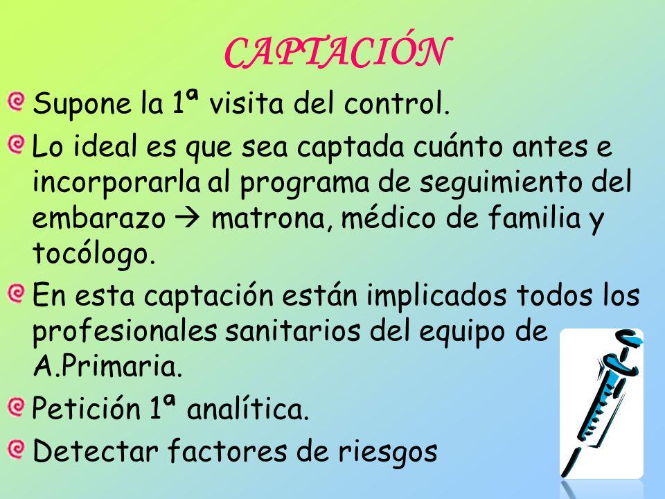 PRIMERA VISITA 8ª-12ª s/g.Abrir cartilla maternal.