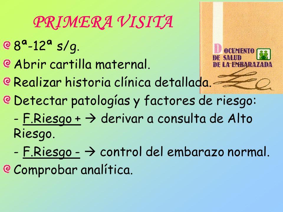PRIMERA VISITA 8ª-12ª s/g. Abrir cartilla maternal. Realizar historia clínica detallada. Detectar patologías y factores de riesgo: - F.Riesgo + deriva