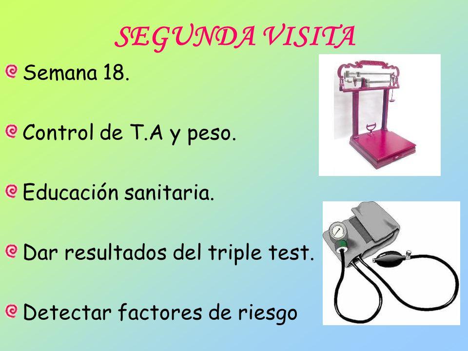 SEGUNDA VISITA Semana 18. Control de T.A y peso. Educación sanitaria. Dar resultados del triple test. Detectar factores de riesgo