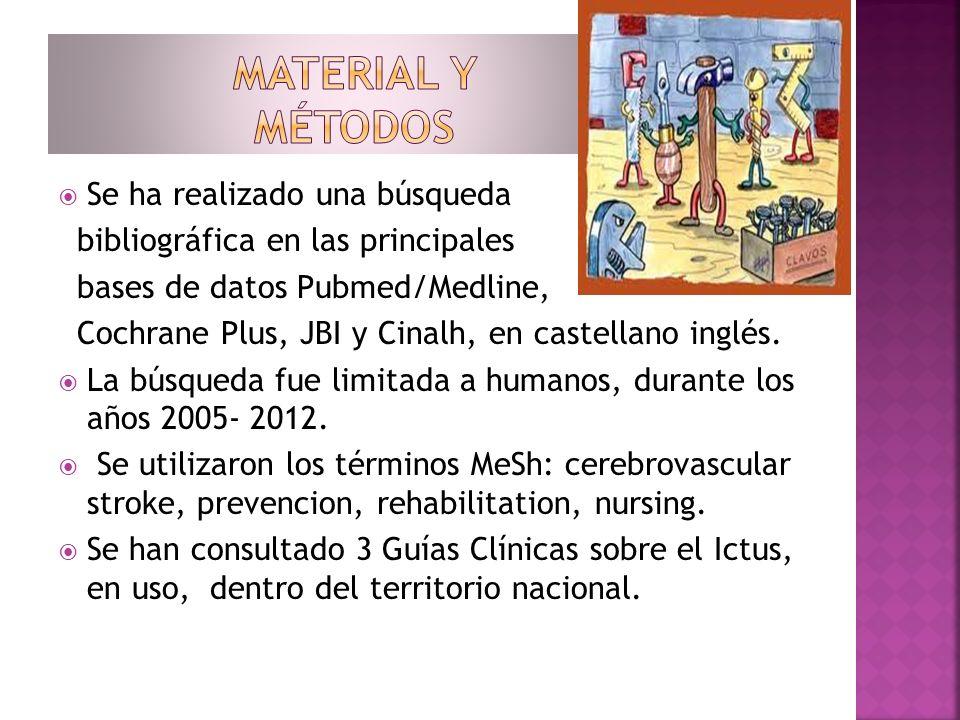 Se ha realizado una búsqueda bibliográfica en las principales bases de datos Pubmed/Medline, Cochrane Plus, JBI y Cinalh, en castellano inglés. La bús
