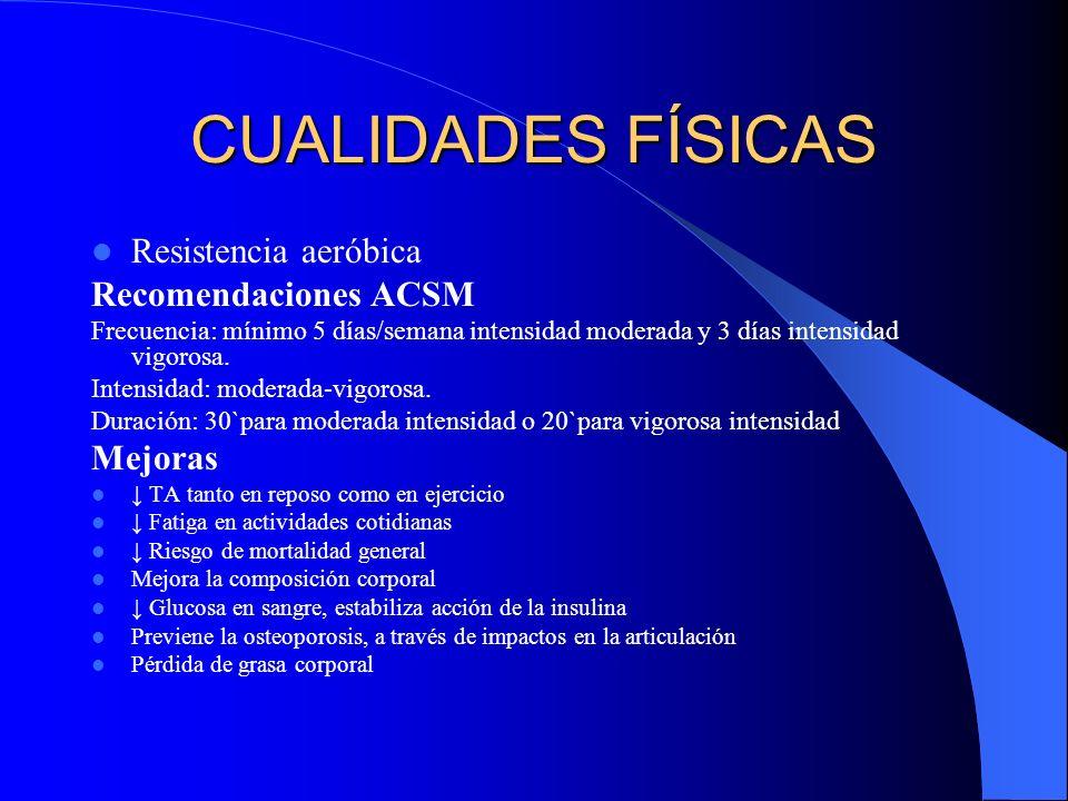 CUALIDADES FÍSICAS Resistencia aeróbica Recomendaciones ACSM Frecuencia: mínimo 5 días/semana intensidad moderada y 3 días intensidad vigorosa. Intens