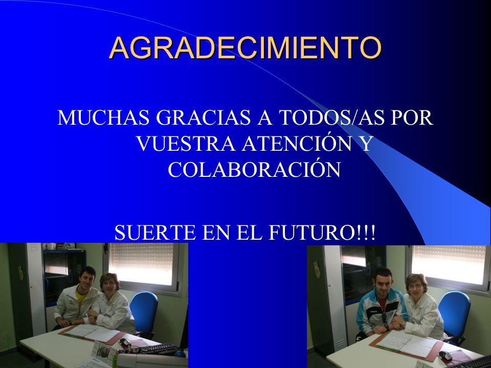 AGRADECIMIENTO MUCHAS GRACIAS A TODOS/AS POR VUESTRA ATENCIÓN Y COLABORACIÓN SUERTE EN EL FUTURO!!!