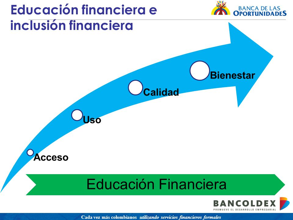 Una política para promover el acceso a servicios financieros buscando equidad social Cada vez más colombianos utilizando servicios financieros formales Educación financiera e inclusión financiera