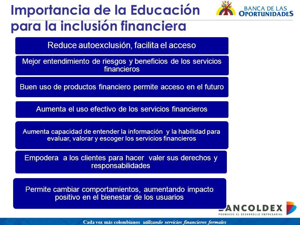Una política para promover el acceso a servicios financieros buscando equidad social Cada vez más colombianos utilizando servicios financieros formales Importancia de la Educación para la inclusión financiera