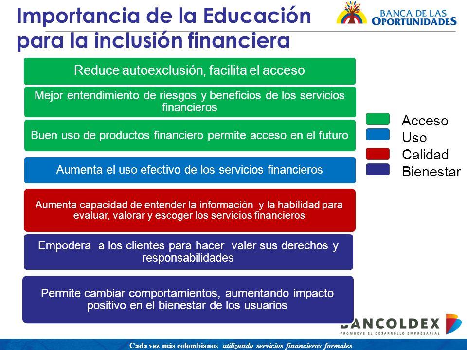 Una política para promover el acceso a servicios financieros buscando equidad social Cada vez más colombianos utilizando servicios financieros formales Importancia de la Educación para la inclusión financiera Acceso Uso Calidad Bienestar