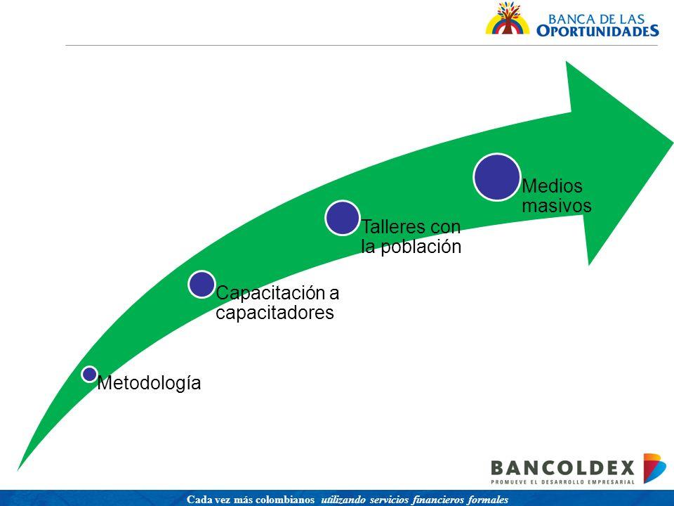 Una política para promover el acceso a servicios financieros buscando equidad social Cada vez más colombianos utilizando servicios financieros formales
