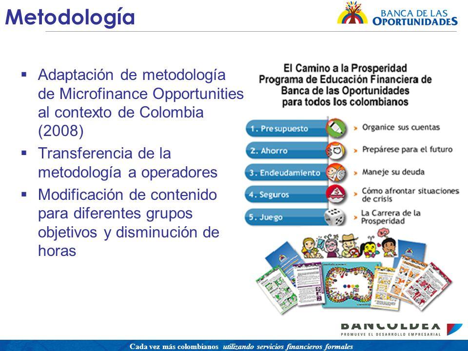 Una política para promover el acceso a servicios financieros buscando equidad social Cada vez más colombianos utilizando servicios financieros formales Metodología Adaptación de metodología de Microfinance Opportunities al contexto de Colombia (2008) Transferencia de la metodología a operadores Modificación de contenido para diferentes grupos objetivos y disminución de horas