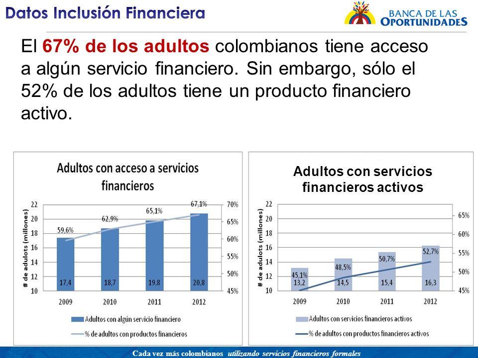 Una política para promover el acceso a servicios financieros buscando equidad social Cada vez más colombianos utilizando servicios financieros formales El 67% de los adultos colombianos tiene acceso a algún servicio financiero.