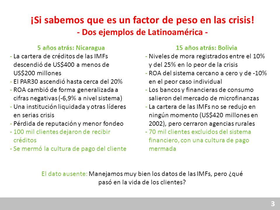 14 PaísFortalezasDebilidades BrasilTodos los proveedores de crédito reportan, no solo IMFs Buena regulación para reportar y también de protección al consumidor Solo información negativa Rep.