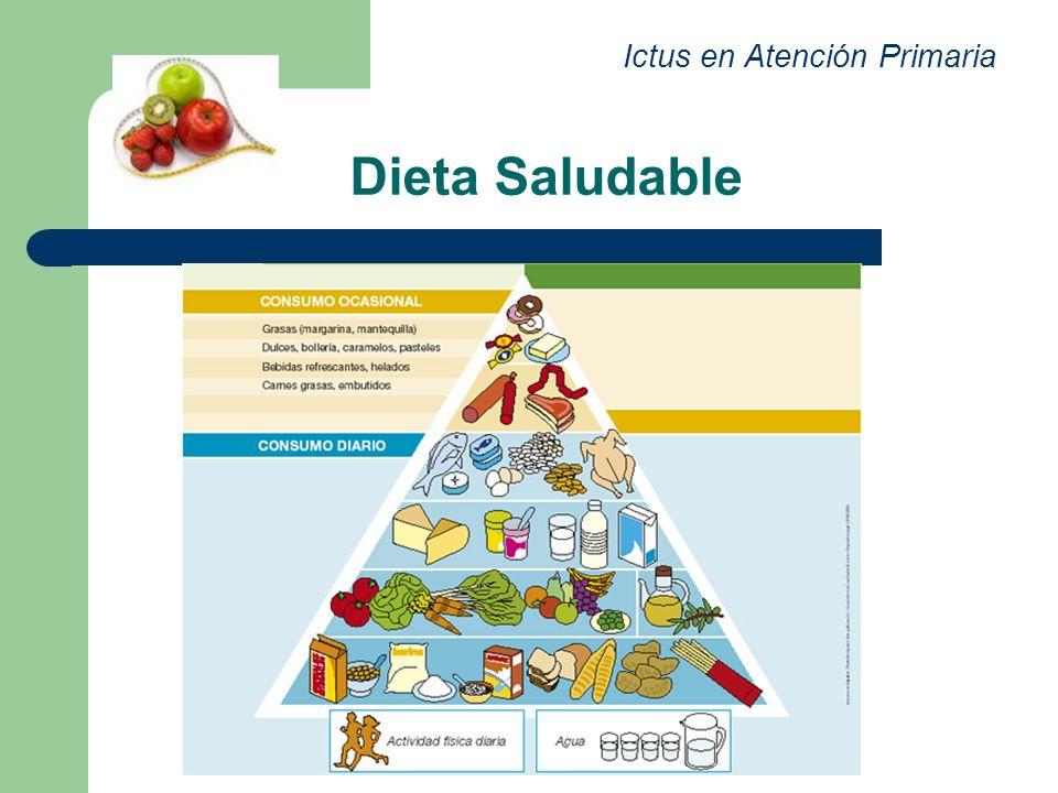 Dieta Saludable Ictus en Atención Primaria