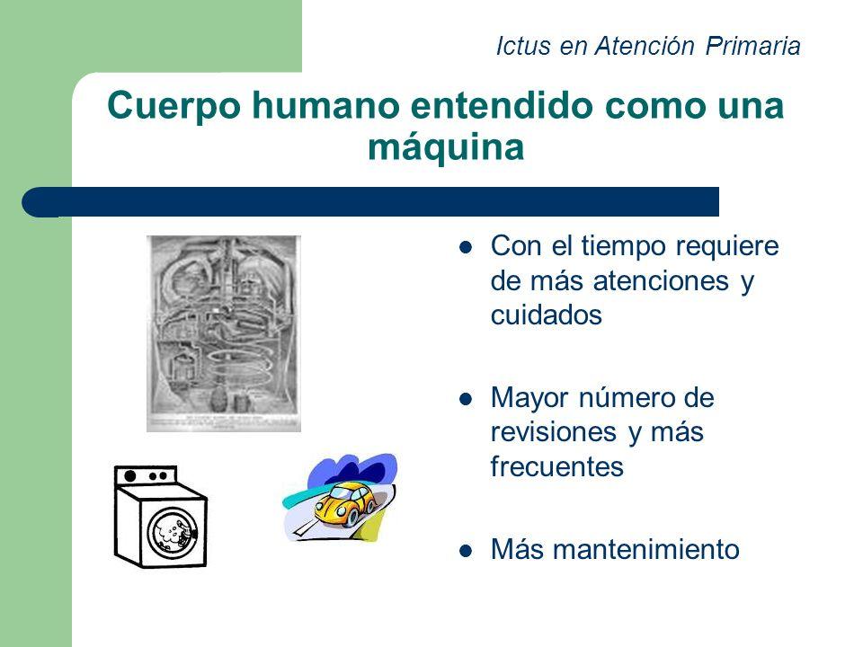 Cuerpo humano entendido como una máquina Con el tiempo requiere de más atenciones y cuidados Mayor número de revisiones y más frecuentes Más mantenimi
