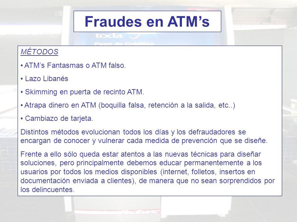 MÉTODOS ATMs Fantasmas o ATM falso. Lazo Libanés Skimming en puerta de recinto ATM. Atrapa dinero en ATM (boquilla falsa, retención a la salida, etc..