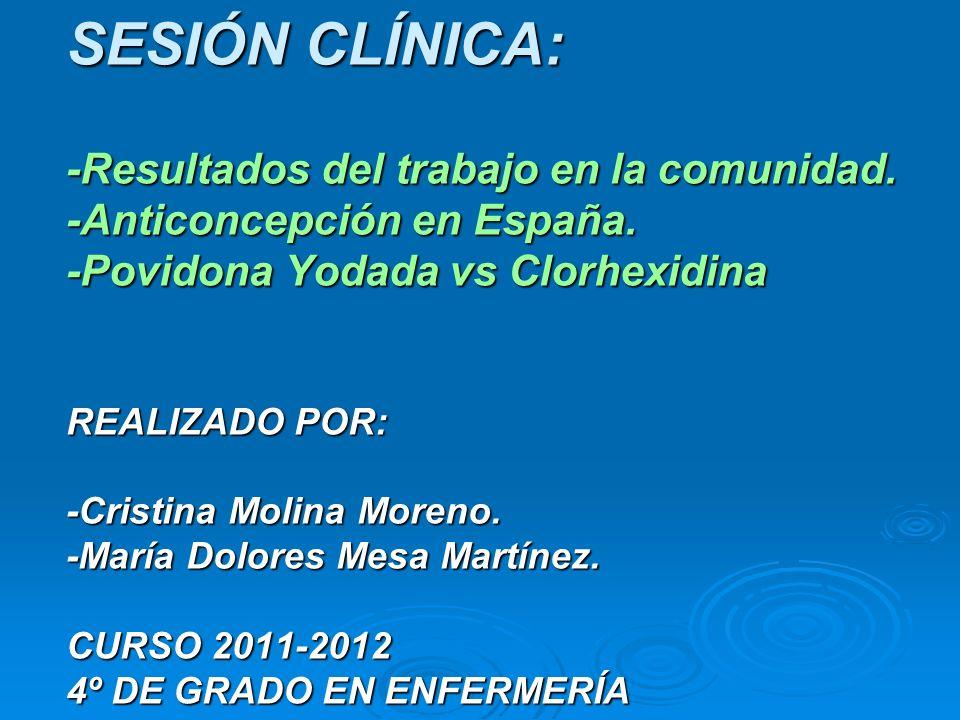 SESIÓN CLÍNICA: -Resultados del trabajo en la comunidad. -Anticoncepción en España. -Povidona Yodada vs Clorhexidina REALIZADO POR: -Cristina Molina M