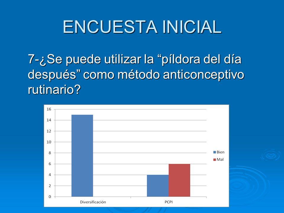 ENCUESTA INICIAL 7-¿Se puede utilizar la píldora del día después como método anticonceptivo rutinario?