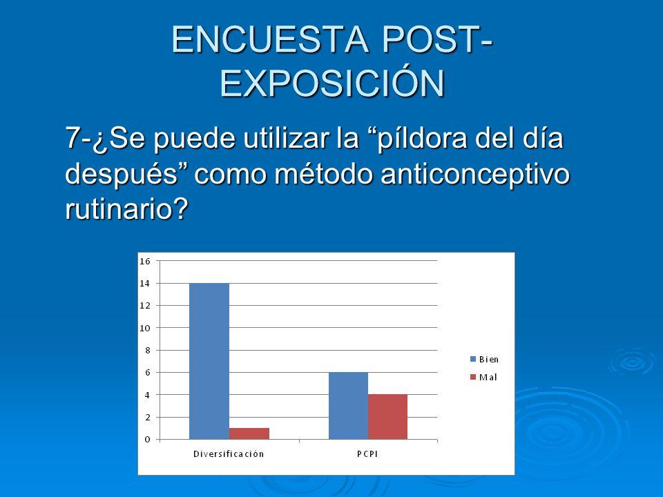 ENCUESTA POST- EXPOSICIÓN 7-¿Se puede utilizar la píldora del día después como método anticonceptivo rutinario?