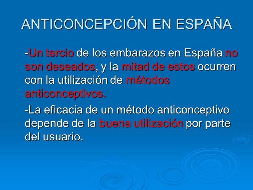 -Un tercio de los embarazos en España no son deseados, y la mitad de estos ocurren con la utilización de métodos anticonceptivos. -La eficacia de un m
