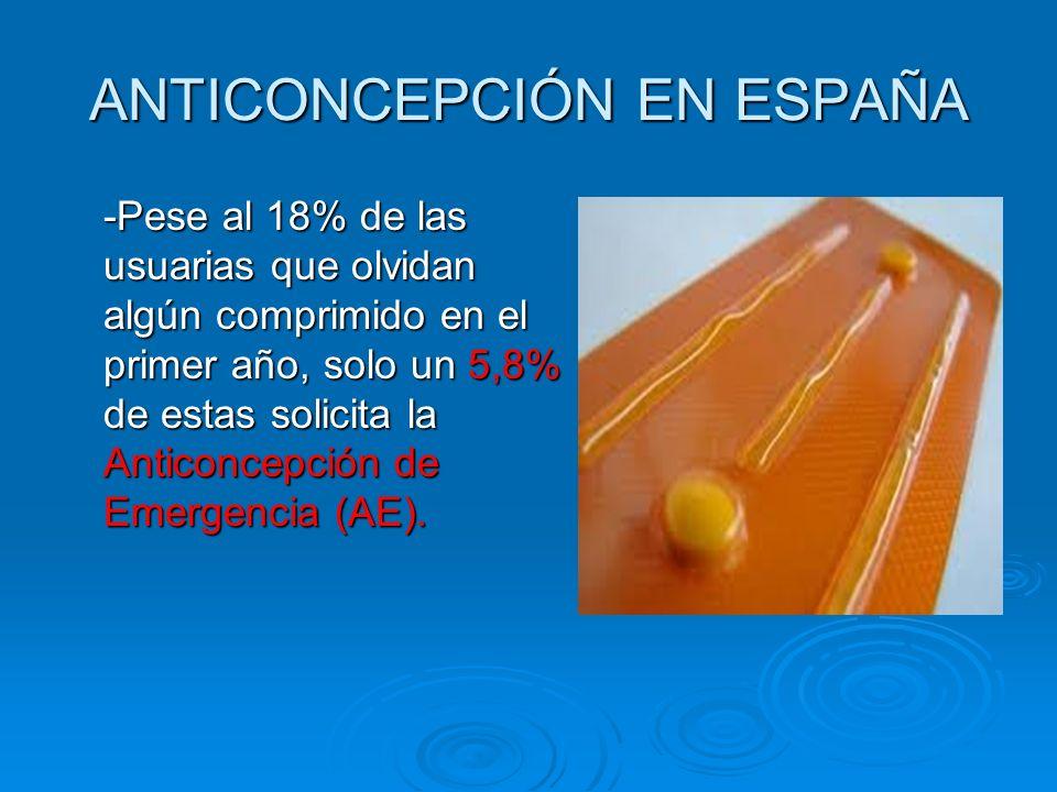 ANTICONCEPCIÓN EN ESPAÑA -Pese al 18% de las usuarias que olvidan algún comprimido en el primer año, solo un 5,8% de estas solicita la Anticoncepción