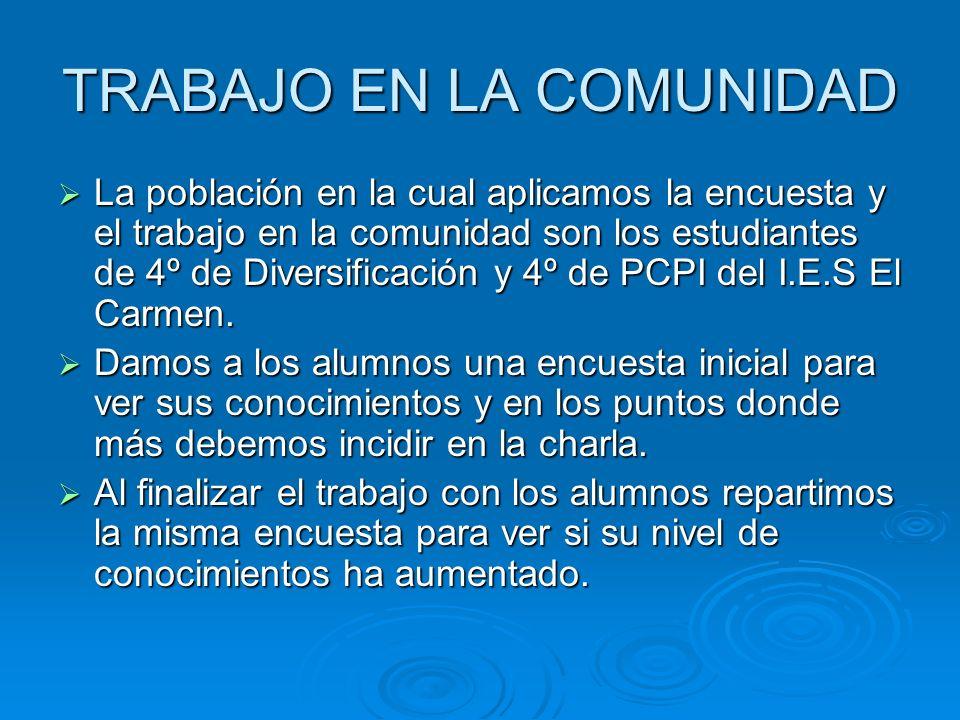 ANTICONCEPCIÓN EN ESPAÑA -Pese al 18% de las usuarias que olvidan algún comprimido en el primer año, solo un 5,8% de estas solicita la Anticoncepción de Emergencia (AE).