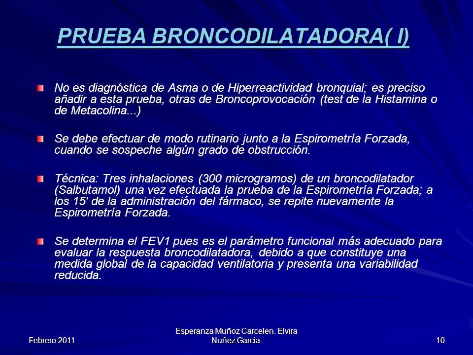 Febrero 2011 Esperanza Muñoz Carcelen. Elvira Nuñez Garcia. 10 PRUEBA BRONCODILATADORA( I) No es diagnóstica de Asma o de Hiperreactividad bronquial;