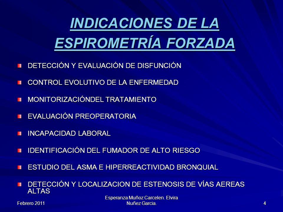 Febrero 2011 Esperanza Muñoz Carcelen. Elvira Nuñez Garcia. 4 INDICACIONES DE LA ESPIROMETRÍA FORZADA DETECCIÓN Y EVALUACIÓN DE DISFUNCIÓN CONTROL EVO