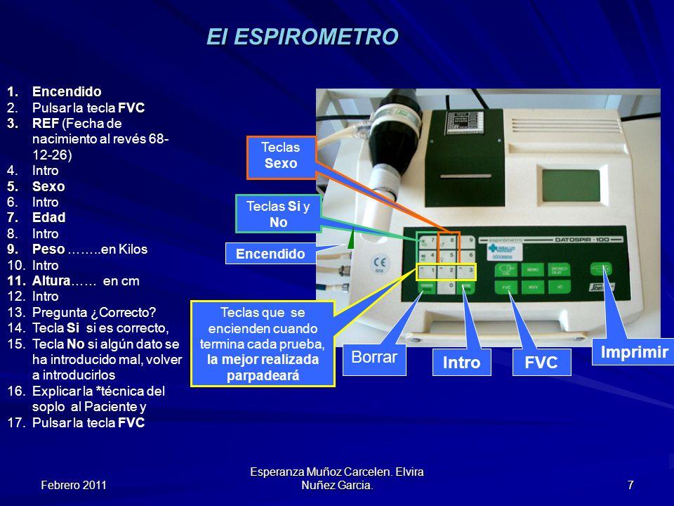 Febrero 2011 Esperanza Muñoz Carcelen. Elvira Nuñez Garcia. 7 FVC Intro Teclas Si y No Teclas Sexo Encendido Borrar Imprimir Teclas que se encienden c